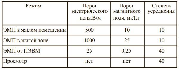 1515997408 - На сколько вреден майнинг в доме?