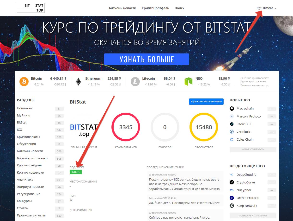 Лучшие платные сигналы для торговли криптовалютой на биржах (от BitStat)