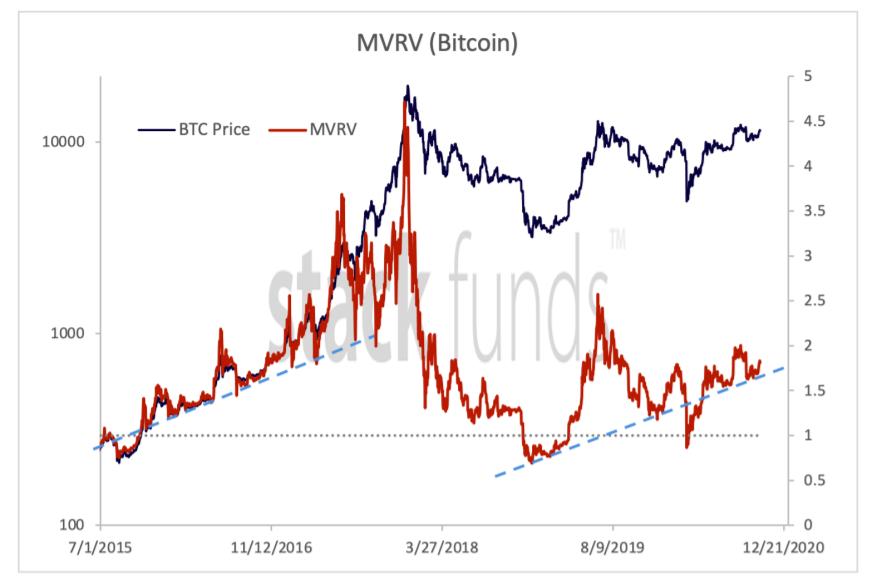 Trendul preţului Bitcoin: citiţi aici dacă vreţi să investiţi astăzi în BTC